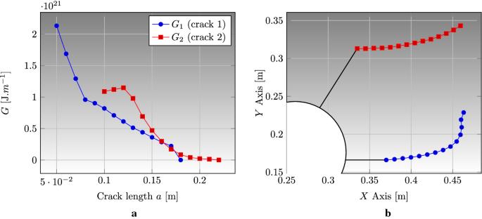 Superposition Benchmark Crack