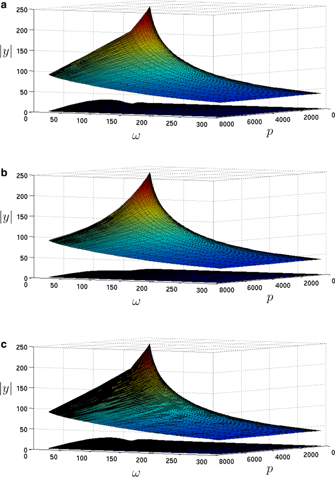 Reduced-order modelling of parametric systems via