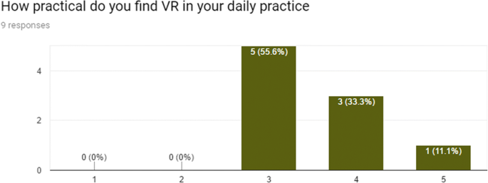 Virtual reality-integrated workflow in BIM-enabled projects