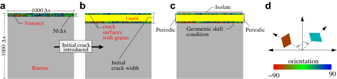 Modeling fracture cementation processes in calcite limestone: a