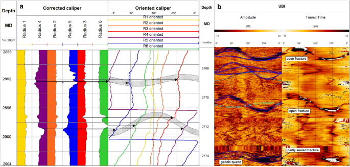 How do the geological and geophysical signatures of permeable