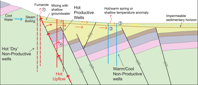 Three-dimensional geologic mapping to assess geothermal