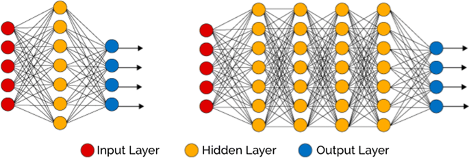 Survey on deep learning with class imbalance | Journal of