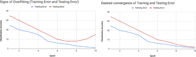 A survey on Image Data Augmentation for Deep Learning