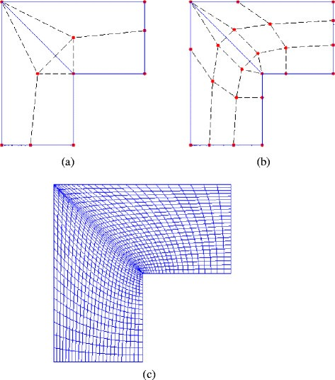 Upper bound limit analysis of plates using a rotation-free