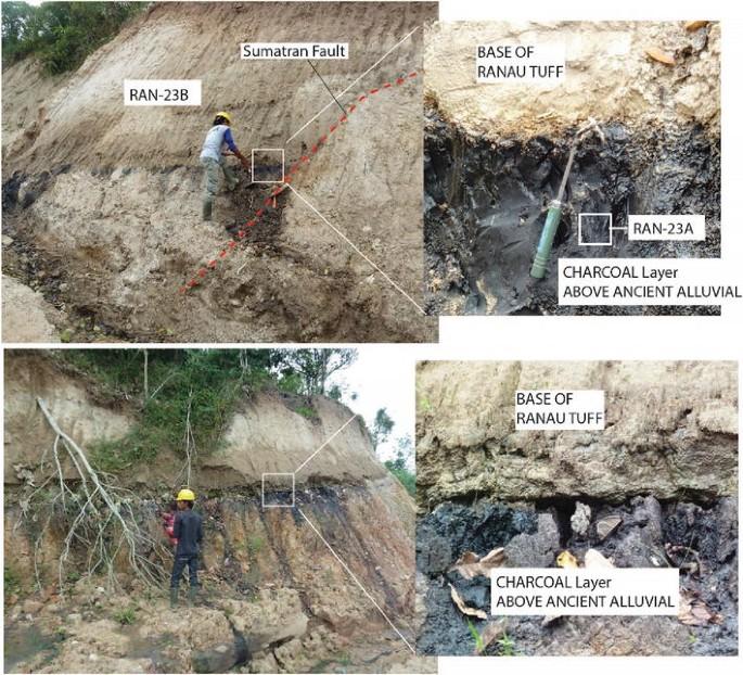 Late Quaternary eruption of the Ranau Caldera and new
