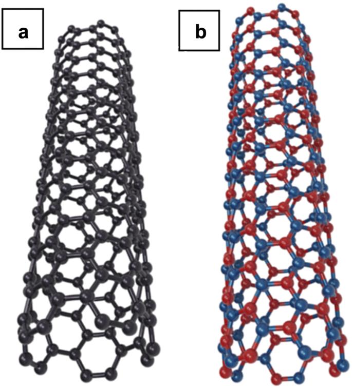 Boron nitride nanotubes: synthesis and applications | Nano