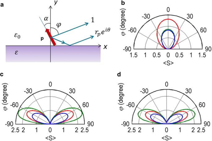 A slanted-nanoaperture metal lens: subdiffraction-limited focusing