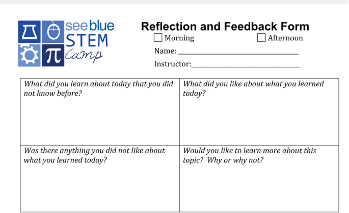 Students' perceptions of STEM learning after participating in a