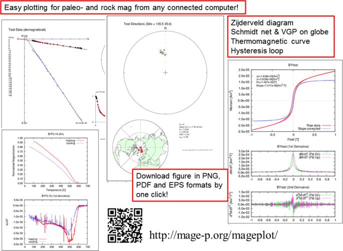 Online plotting applications for paleomagnetic and rock