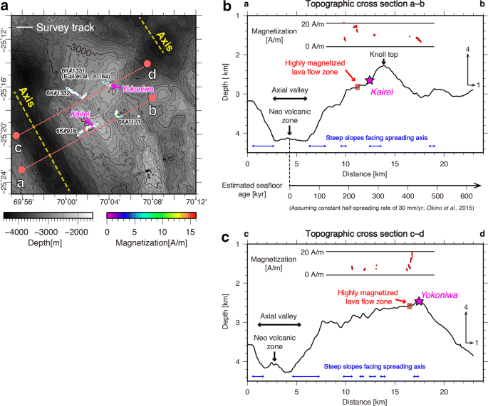Near-seafloor magnetic mapping of off-axis lava flows near