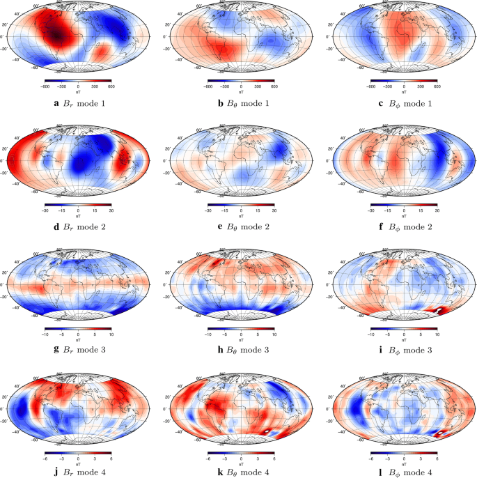 Temporal resolution of internal magnetic field modes from