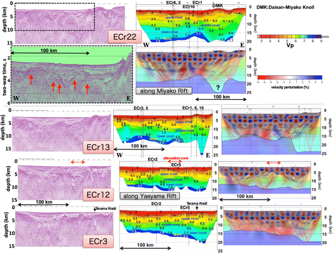 Seismic structure of rifting in the Okinawa Trough, an