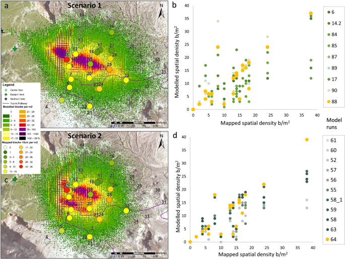Phreatic eruption dynamics derived from deposit analysis: a