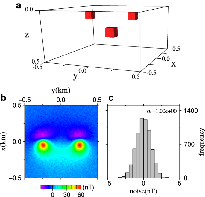 3-D inversion of magnetic data based on the L1–L2 norm