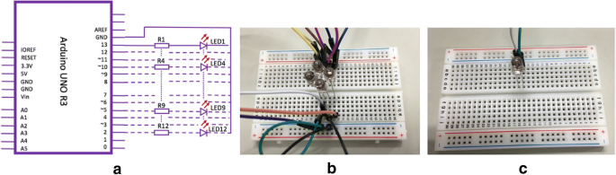Indoor mobile robot self-localization based on a low-cost