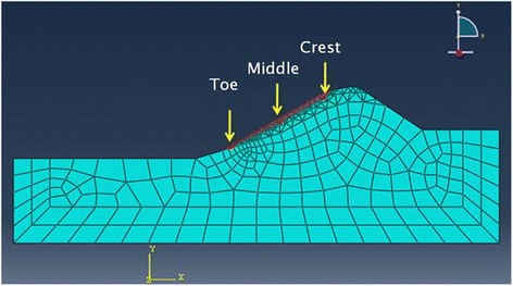 Investigation of the initiation mechanism of an earthquake