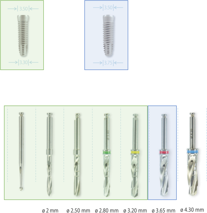 Implant primary stability depending on protocol and insertion mode ...