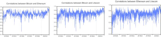 bitcoin wang vk)