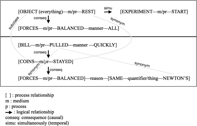 enact synonym