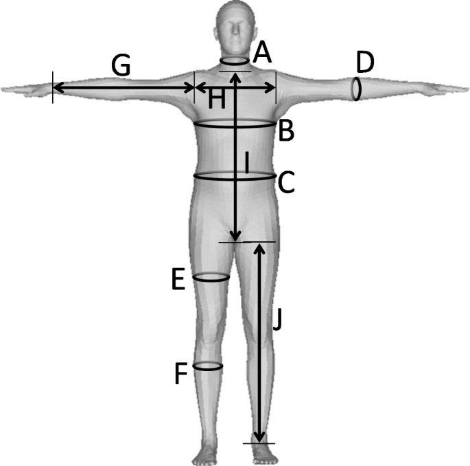 Estimating 3D human shape under clothing from a single RGB image