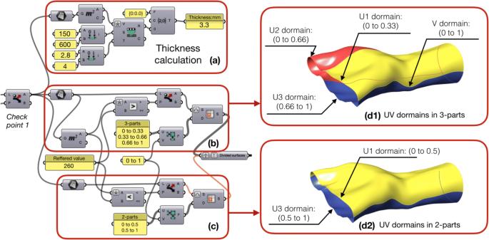 Rapid customization system for 3D-printed splint using