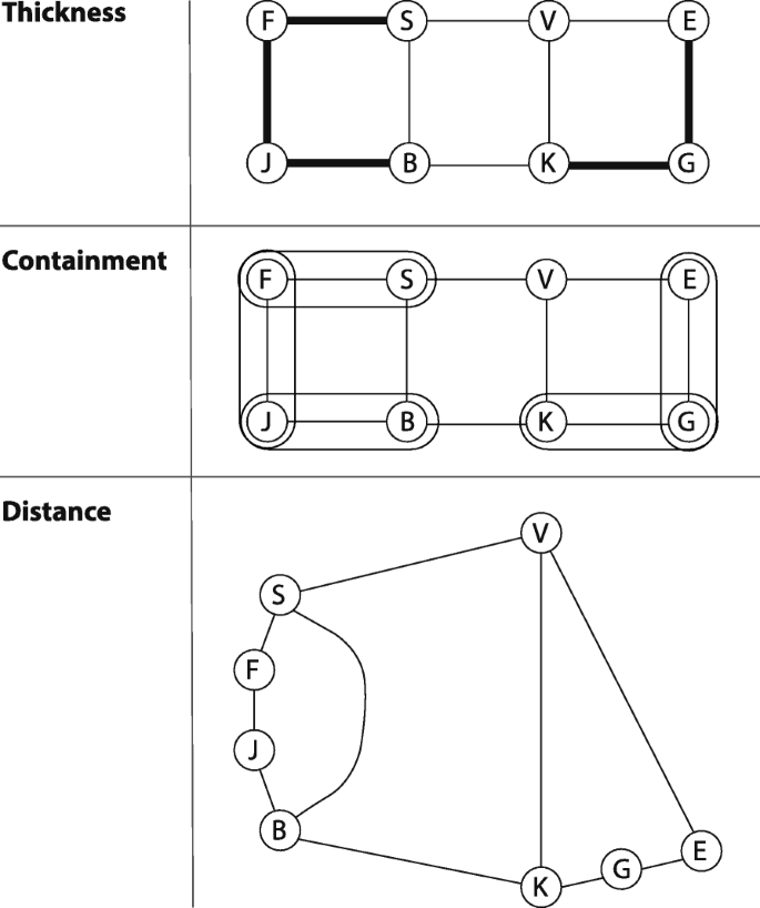 Decision making with visualizations: a cognitive framework