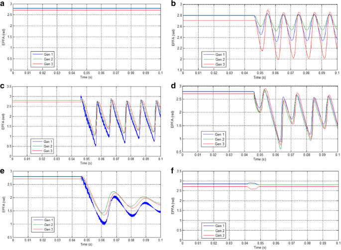 Remote monitoring system for real time detection and