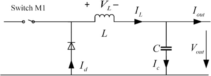 Design of a P-&-O algorithm based MPPT charge controller for