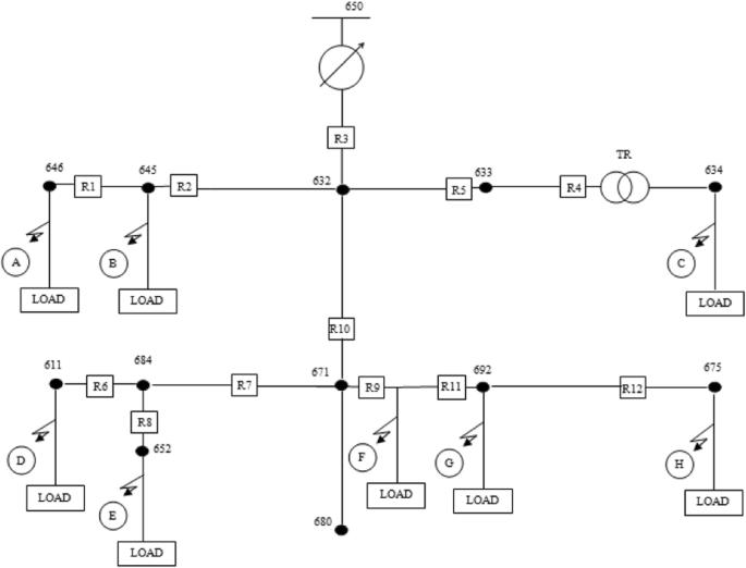 Optimum coordination of directional overcurrent relays for combined