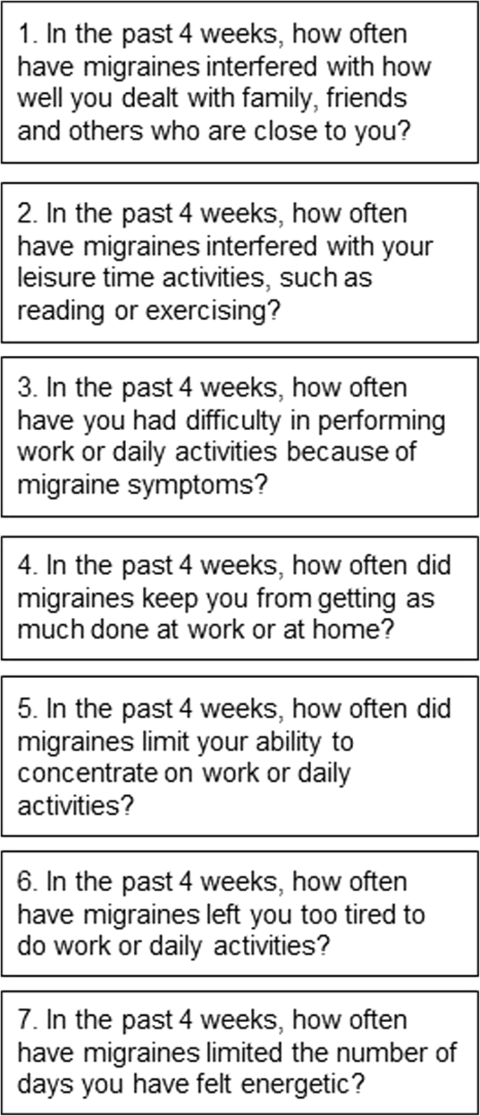 Content validity of the Migraine-Specific Quality of Life
