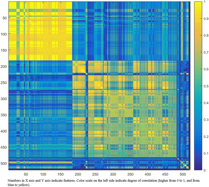 Radiomics: the facts and the challenges of image analysis