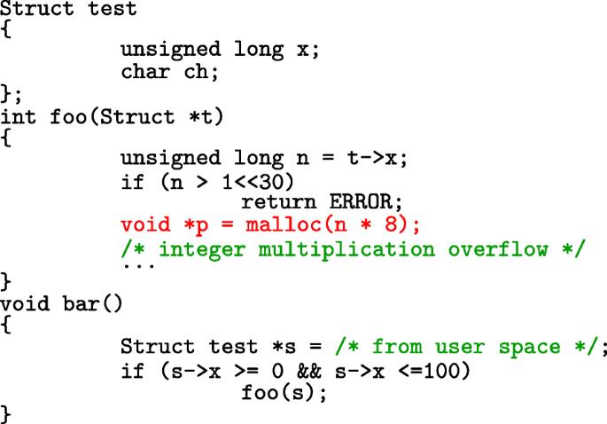 Integer Underflow