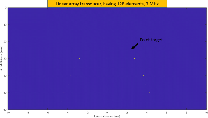 Image improvement in linear-array photoacoustic imaging