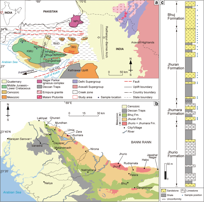 Petrography of Middle Jurassic to Early Cretaceous sandstones in the