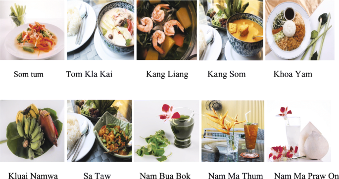 Healthy food traditions of Asia: exploratory case studies from
