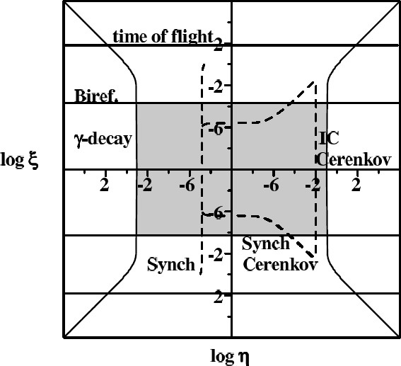 Modern Tests of Lorentz Invariance   SpringerLink