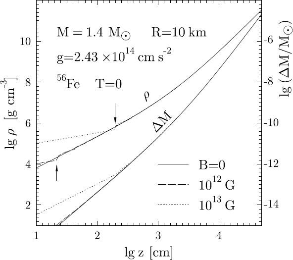 Physics of Neutron Star Crusts | SpringerLink