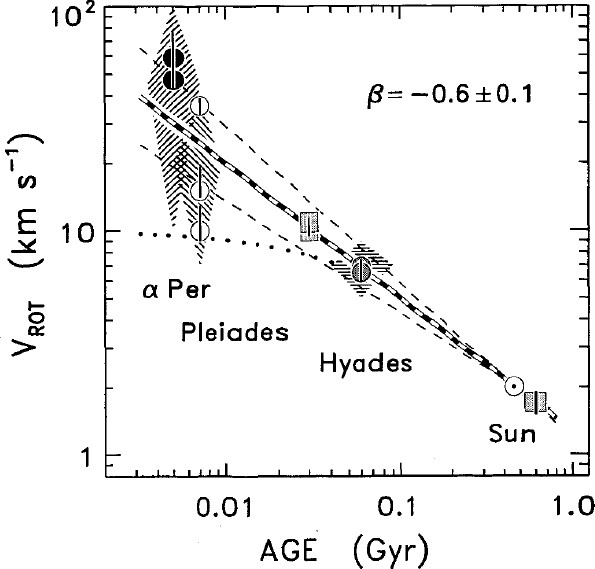The Sun in Time: Activity and Environment   SpringerLink