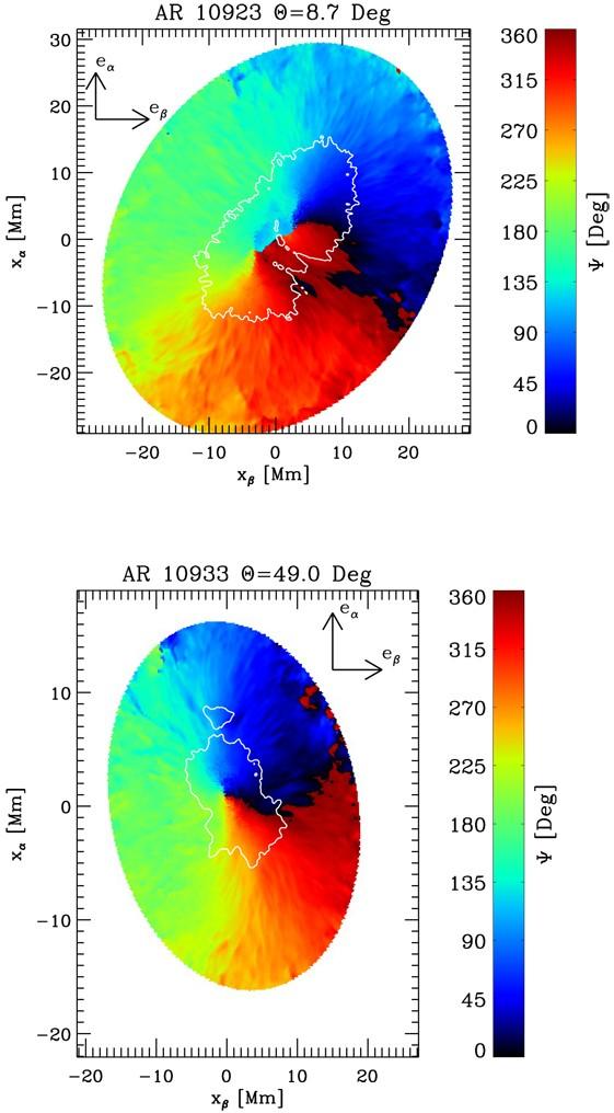 Magnetic Structure of Sunspots   SpringerLink