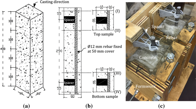 Combined effects of vertical spacers and segregation on mass ...
