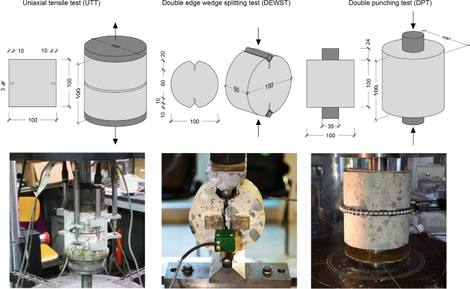 Characterization tests for predicting the mechanical performance ...