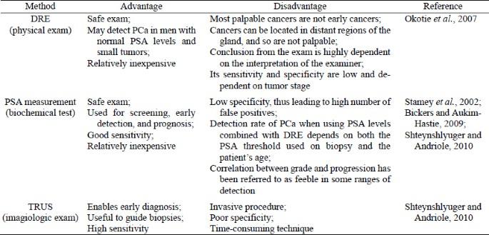 Chabret és prostatitis Gyertyák tengeri buckthorn prosztatitis