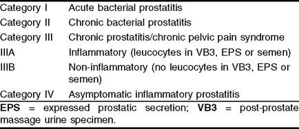 acute bacterial prostatitis in elderly)