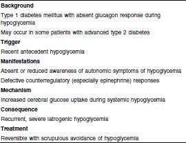 Hypoglycemia In Type 1 Diabetes Mellitus Springerlink