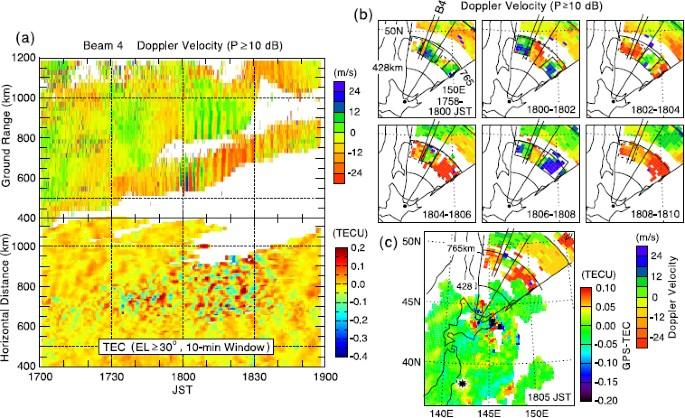 Giant ionospheric disturbances observed with the SuperDARN Hokkaido