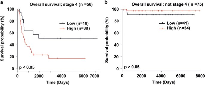 Purinergic receptor X7 is a key modulator of metabolic