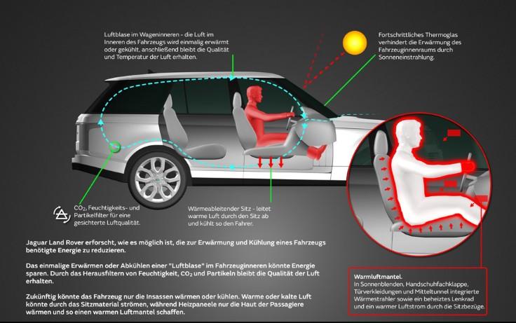 Automobil + Motoren | Jaguar Land Rover forscht an innovativen ...