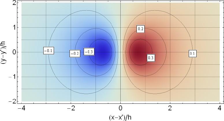 Terrestrial Gravity Fluctuations | SpringerLink