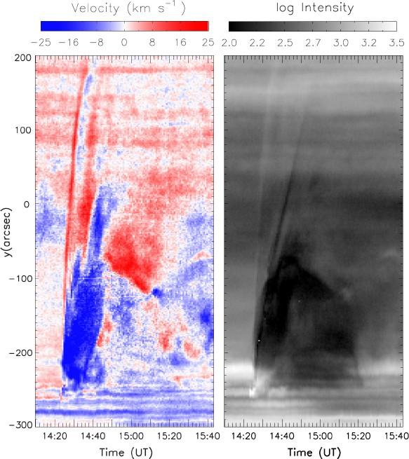 Large-scale Globally Propagating Coronal Waves | SpringerLink